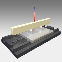 Strip flatness measurment systems